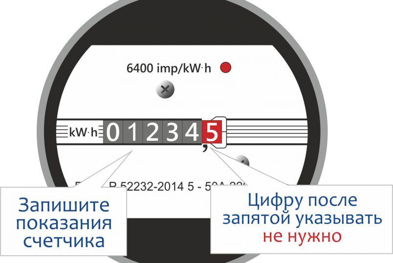 Как передать данные показаний электроэнергии